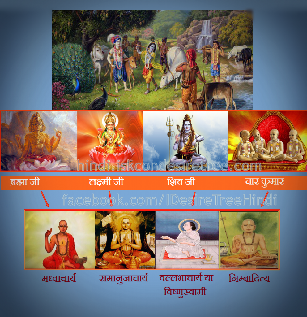 Four Vaishnava Sampraday