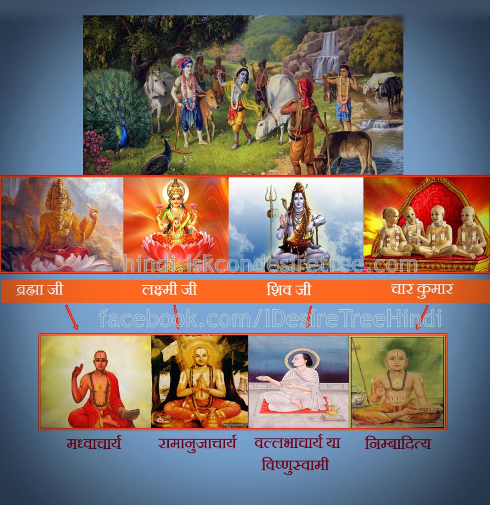 Four Vaishnava Sampraday